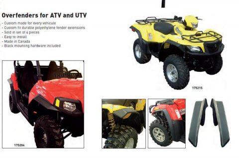Extensiones guardabarros ATV